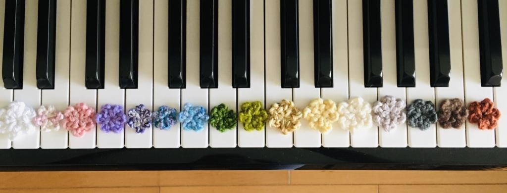 ト音記号とヘ音記号の位置関係を色違いの花を置いた鍵盤で示したもの