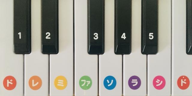 鍵盤を使った音の位置をカラーで示した図