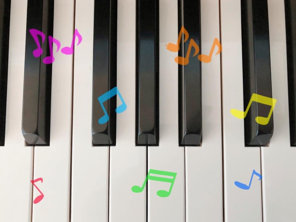 ピアノの鍵盤に踊りカラフルな音符達