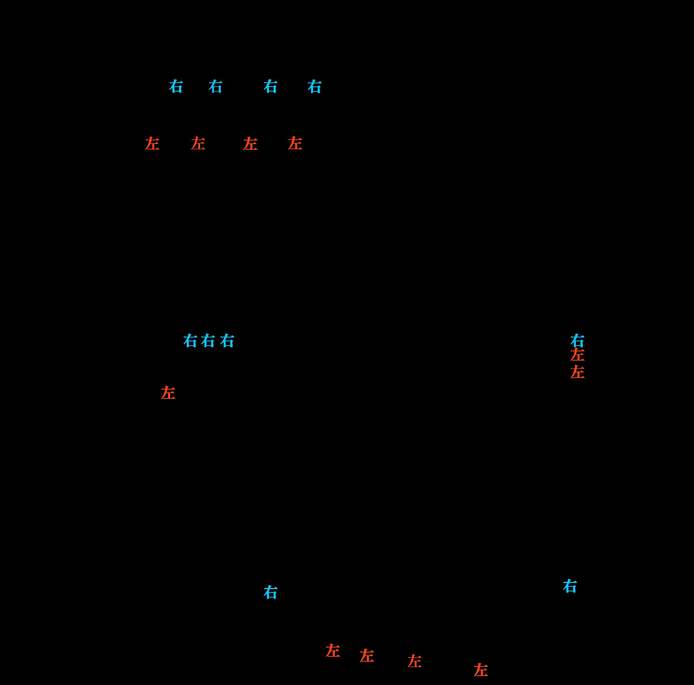 両手伴奏の為の左右を表した楽譜